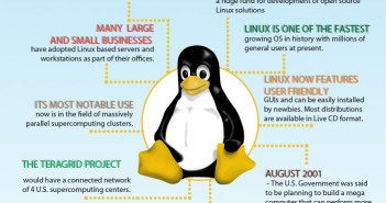 linux_history_infographic