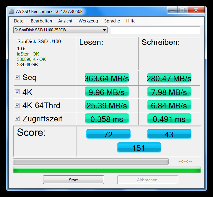 ux31a benchmark Sandisk AS SSD | WiredRevolution com